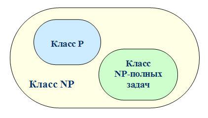 Решение задач класса np математика росток 4 класс решение задач
