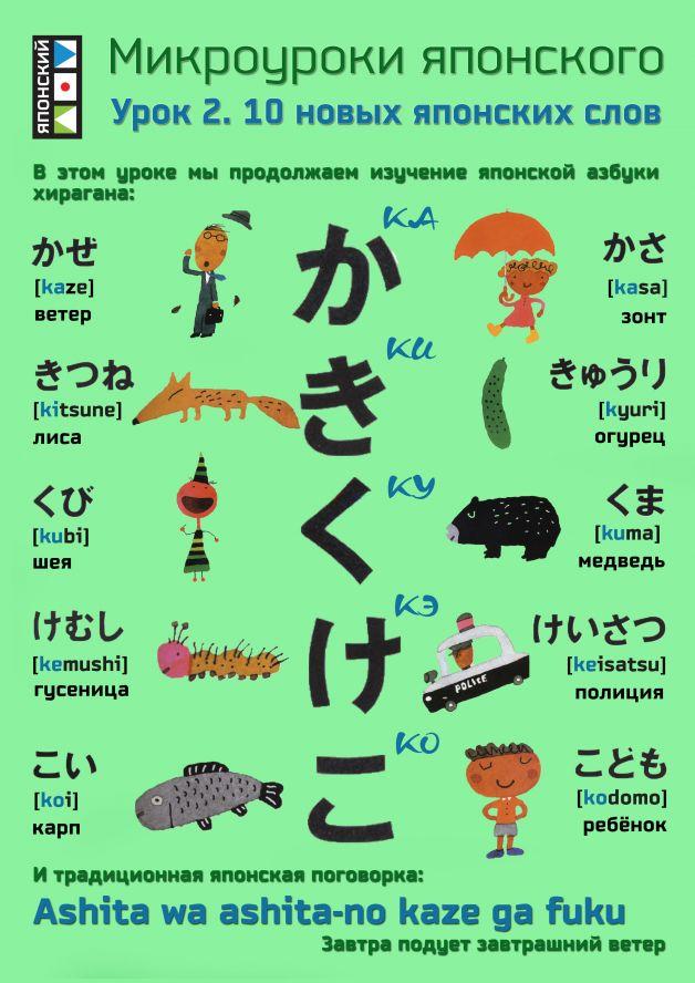 Картинка с японскими словами, днем рождения