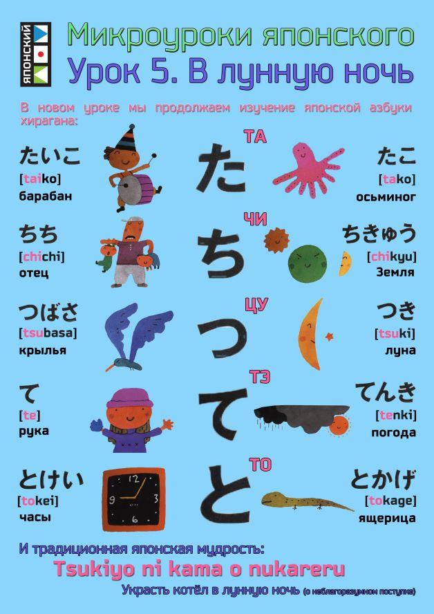 Открытка, картинка с японскими словами