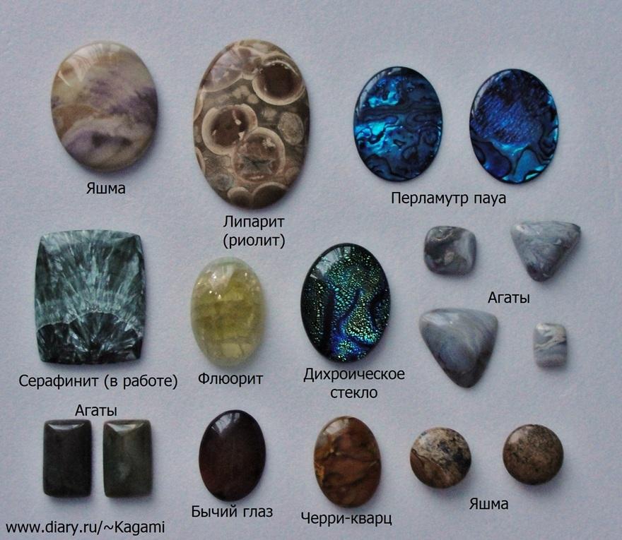 них фото природных камней с их названиями верхней