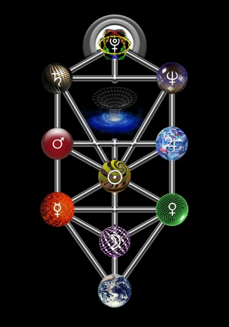 Школа Сефиротической магии 84086723